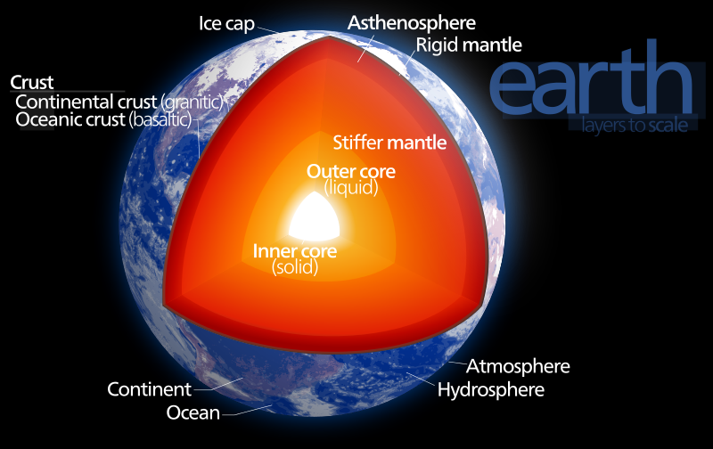 File:Earth poster.svg