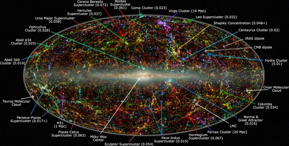 http://upload.wikimedia.org/wikipedia/commons/7/7d/2MASS_LSS_chart-NEW_Nasa.jpg