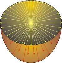 http://www.creationinthecrossfire.com/wp-content/uploads/2012/12/sunburst.jpg