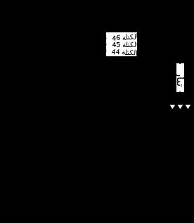 File:Mass Spectrometer Schematic ar.svg