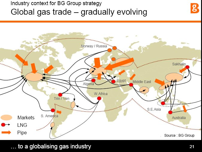 http://www.rb.ru/upload/users/picture/60617/lng_evolving_lng_trade_2010-09-08_09.01.24.jpg