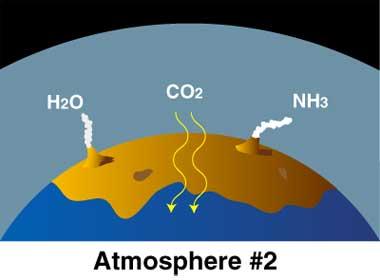 http://scijinks.jpl.nasa.gov/_media/en/site/atmosphere-formation/atmosphere2.jpg