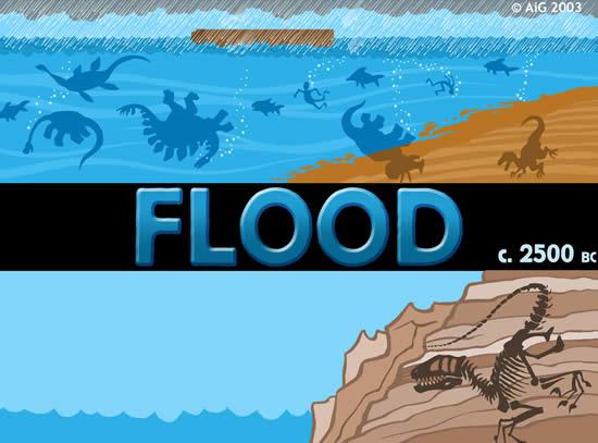 C:\Users\Holy\Desktop\dino-flood1.jpg
